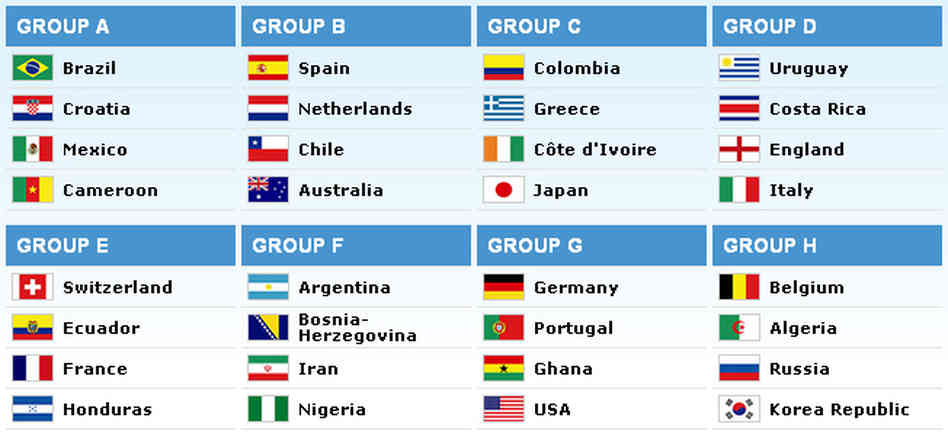 World Cup 2014 Draw- How To Watch 2014 World Cup Online