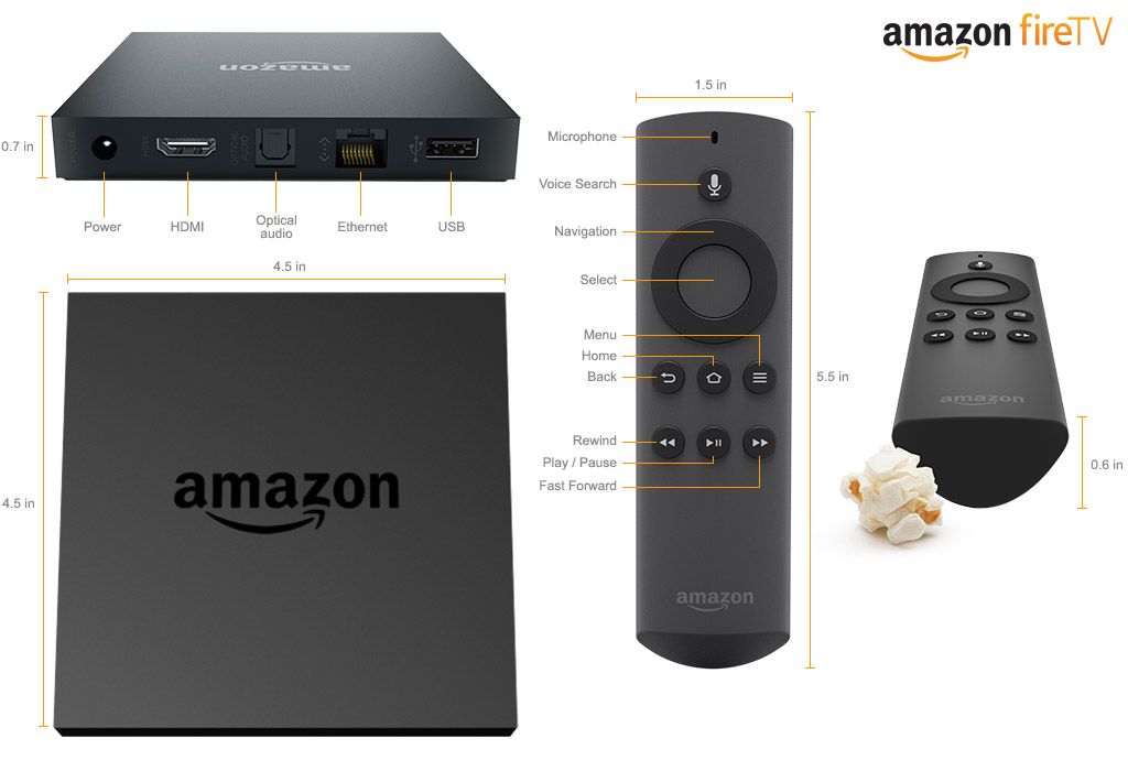 Amazon Fire TV versus AppleTV/ROku 3