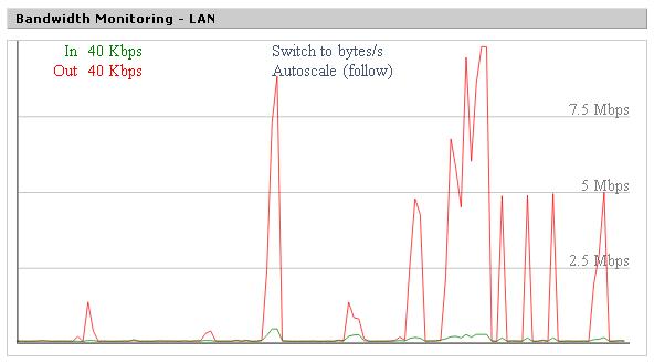 DD-WRT Bandwidth Monitoring