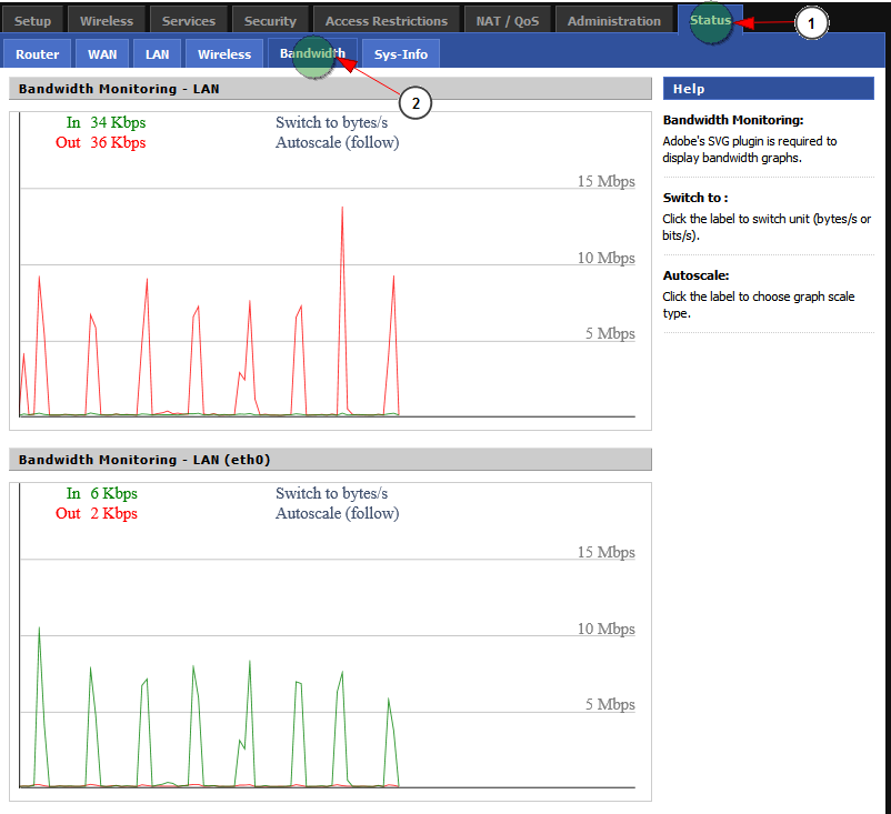 DD-WRT Segment Bandwidth Monitoring
