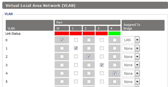 VLAN-howto 1 vlan setup